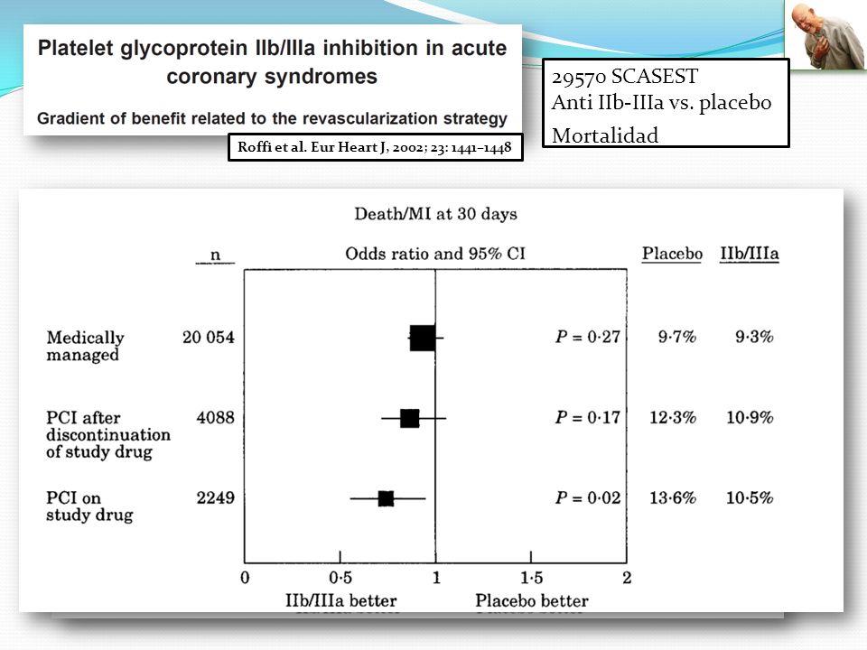 Roffi et al. Eur Heart J, 2002; 23: 1441–1448 29570 SCASEST Anti IIb-IIIa vs. placebo Mortalidad