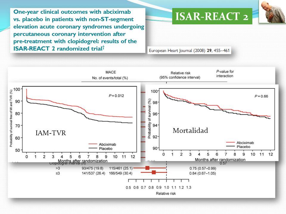 ISAR-REACT 2 Mortalidad IAM-TVR