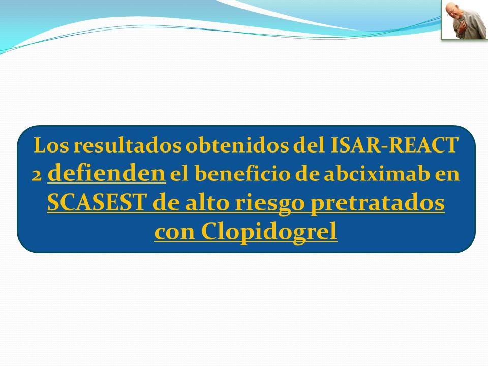 Los resultados obtenidos del ISAR-REACT 2 defienden el beneficio de abciximab en SCASEST de alto riesgo pretratados con Clopidogrel