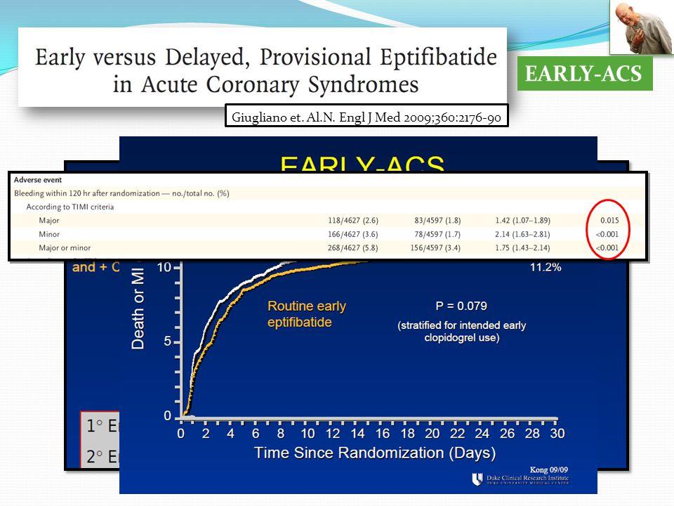 Giugliano et. Al.N. Engl J Med 2009;360:2176-90 EARLY-ACS