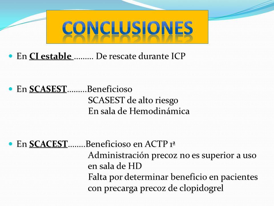 En CI estable ……… De rescate durante ICP En SCASEST……...Beneficioso SCASEST de alto riesgo En sala de Hemodinámica En SCACEST……..Beneficioso en ACTP 1