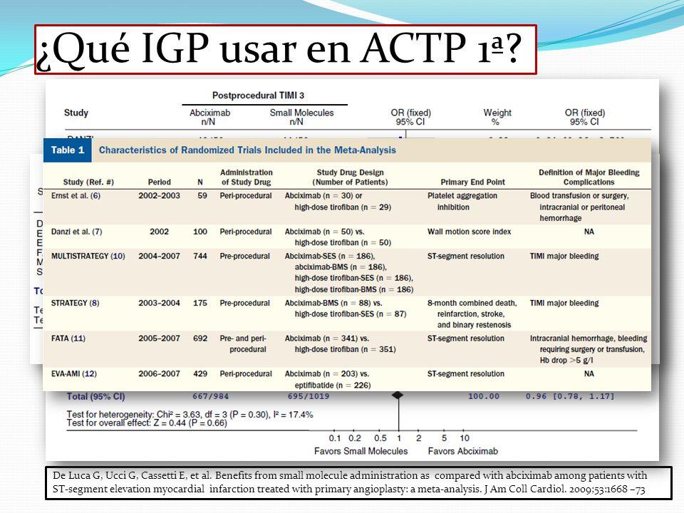 ¿Qué IGP usar en ACTP 1ª.De Luca G, Ucci G, Cassetti E, et al.
