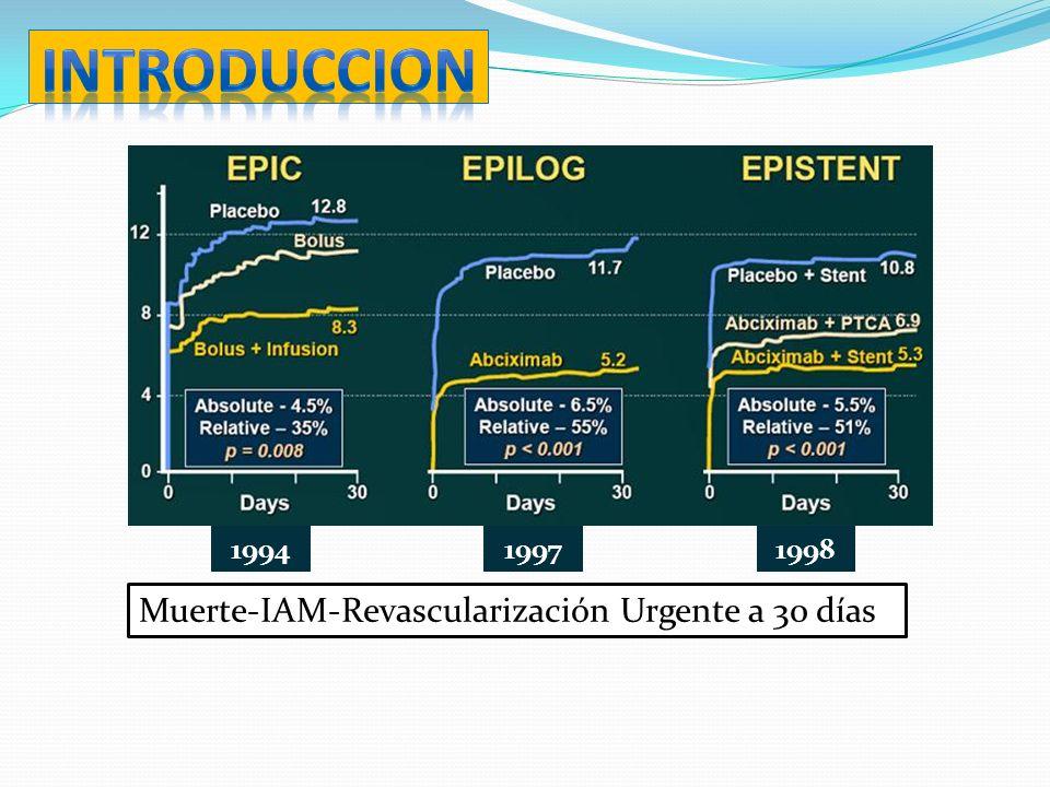 Muerte-IAM-Revascularización Urgente a 30 días 199419981997