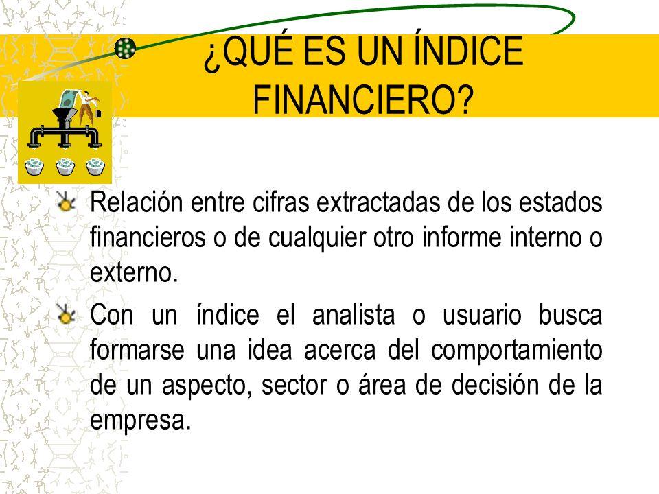 ¿QUÉ ES UN ÍNDICE FINANCIERO? Relación entre cifras extractadas de los estados financieros o de cualquier otro informe interno o externo. Con un índic
