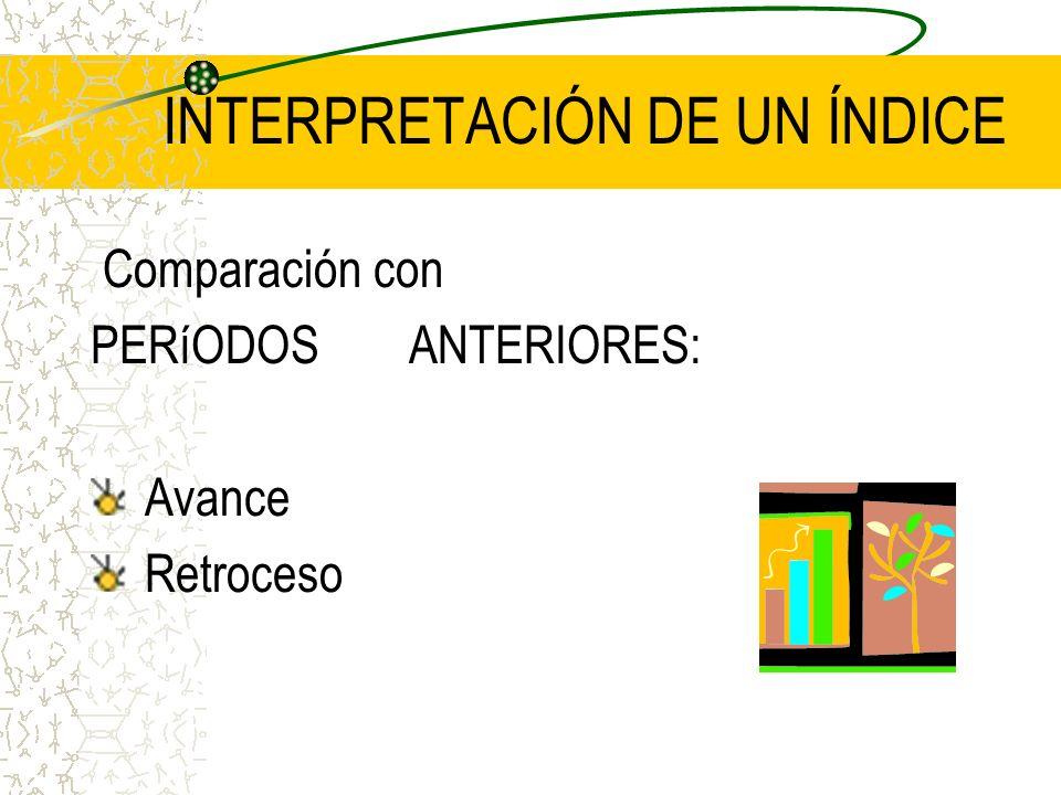 INTERPRETACIÓN DE UN ÍNDICE Comparación con PERíODOS ANTERIORES: Avance Retroceso