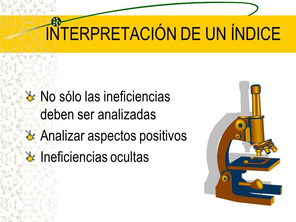 INTERPRETACIÓN DE UN ÍNDICE No sólo las ineficiencias deben ser analizadas Analizar aspectos positivos Ineficiencias ocultas