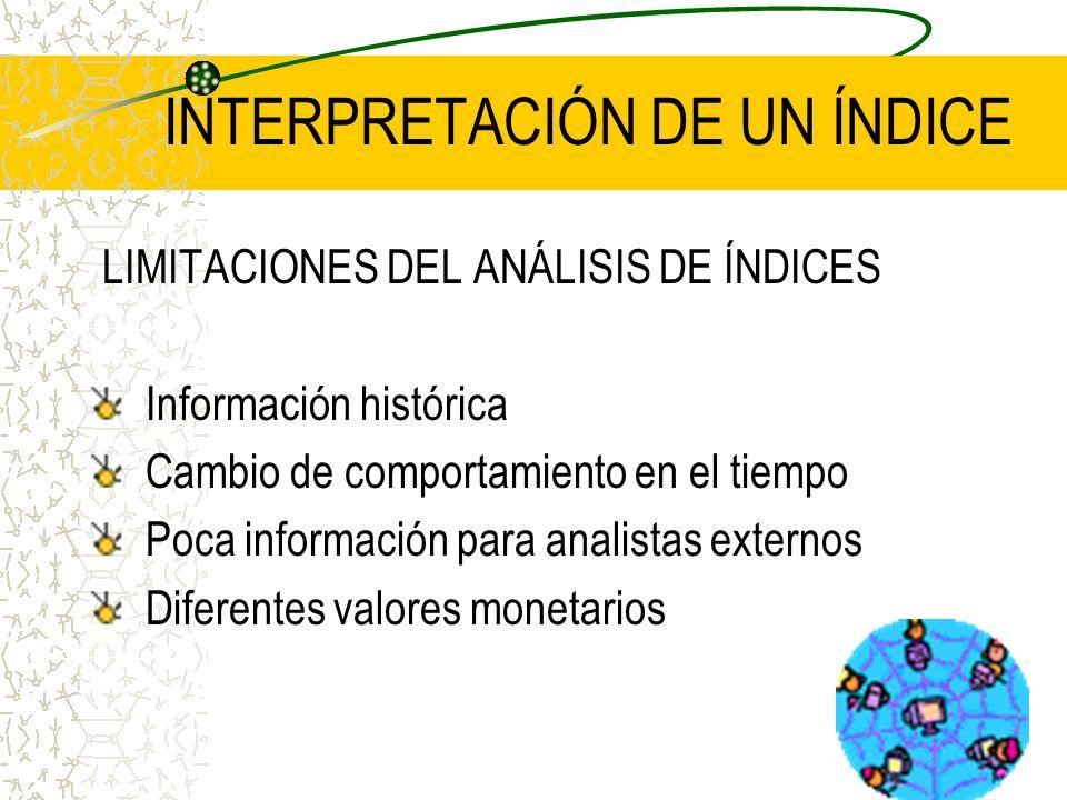 INTERPRETACIÓN DE UN ÍNDICE LIMITACIONES DEL ANÁLISIS DE ÍNDICES Información histórica Cambio de comportamiento en el tiempo Poca información para ana