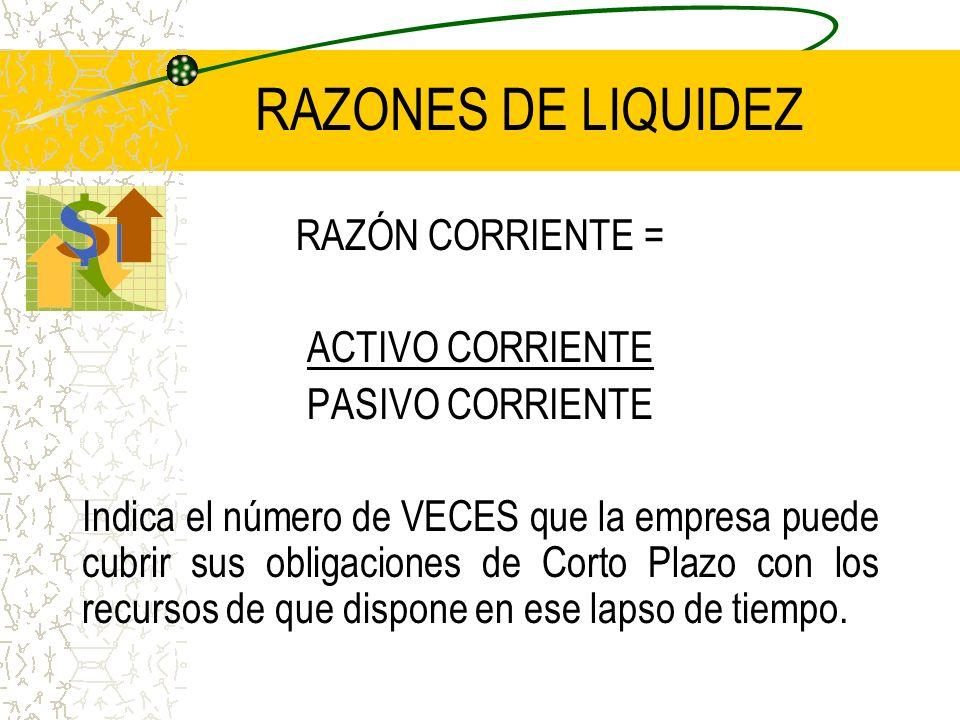 RAZONES DE LIQUIDEZ RAZÓN CORRIENTE = ACTIVO CORRIENTE PASIVO CORRIENTE Indica el número de VECES que la empresa puede cubrir sus obligaciones de Cort