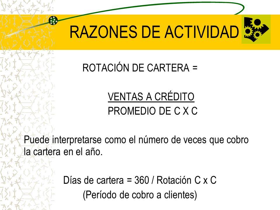 RAZONES DE ACTIVIDAD ROTACIÓN DE CARTERA = VENTAS A CRÉDITO PROMEDIO DE C X C Puede interpretarse como el número de veces que cobro la cartera en el a