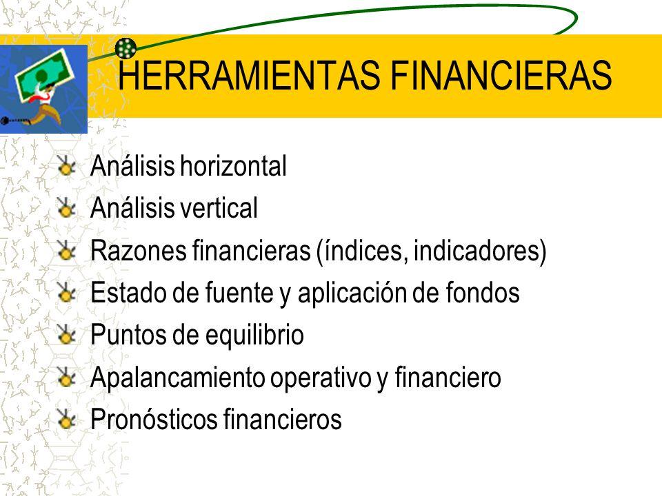 HERRAMIENTAS FINANCIERAS Análisis horizontal Análisis vertical Razones financieras (índices, indicadores) Estado de fuente y aplicación de fondos Punt