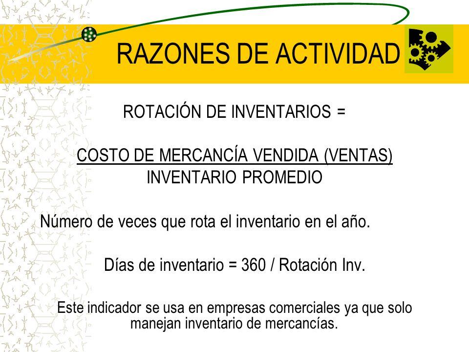 RAZONES DE ACTIVIDAD ROTACIÓN DE INVENTARIOS = COSTO DE MERCANCÍA VENDIDA (VENTAS) INVENTARIO PROMEDIO Número de veces que rota el inventario en el añ