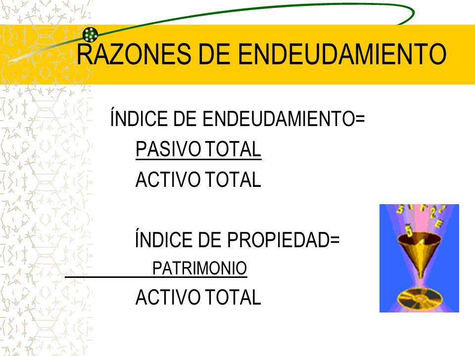 RAZONES DE ENDEUDAMIENTO ÍNDICE DE ENDEUDAMIENTO= PASIVO TOTAL ACTIVO TOTAL ÍNDICE DE PROPIEDAD= PATRIMONIO ACTIVO TOTAL