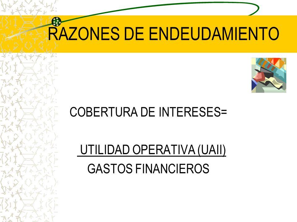 RAZONES DE ENDEUDAMIENTO COBERTURA DE INTERESES= UTILIDAD OPERATIVA (UAII) GASTOS FINANCIEROS