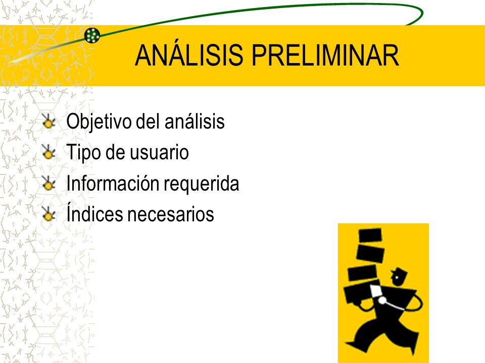 ANÁLISIS PRELIMINAR Objetivo del análisis Tipo de usuario Información requerida Índices necesarios