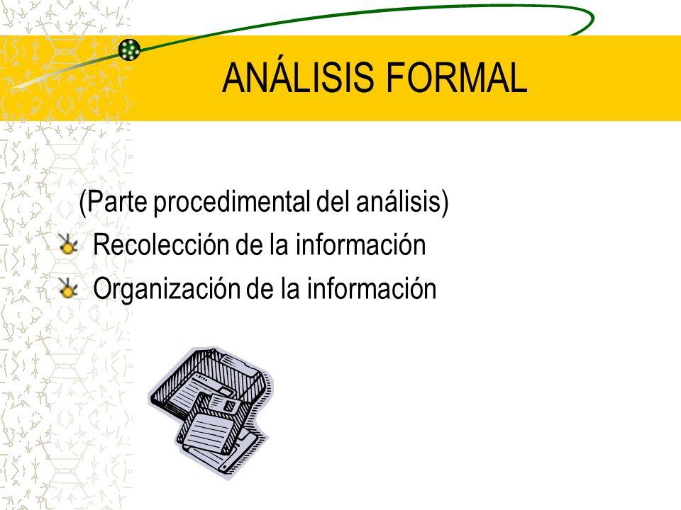 ANÁLISIS FORMAL (Parte procedimental del análisis) Recolección de la información Organización de la información