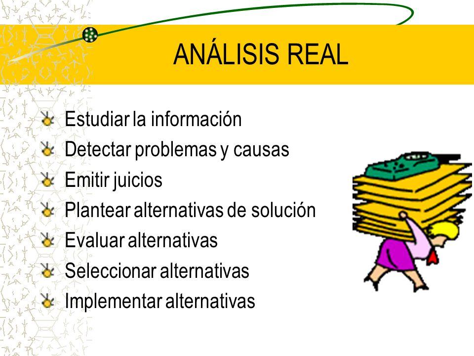 ANÁLISIS REAL Estudiar la información Detectar problemas y causas Emitir juicios Plantear alternativas de solución Evaluar alternativas Seleccionar al