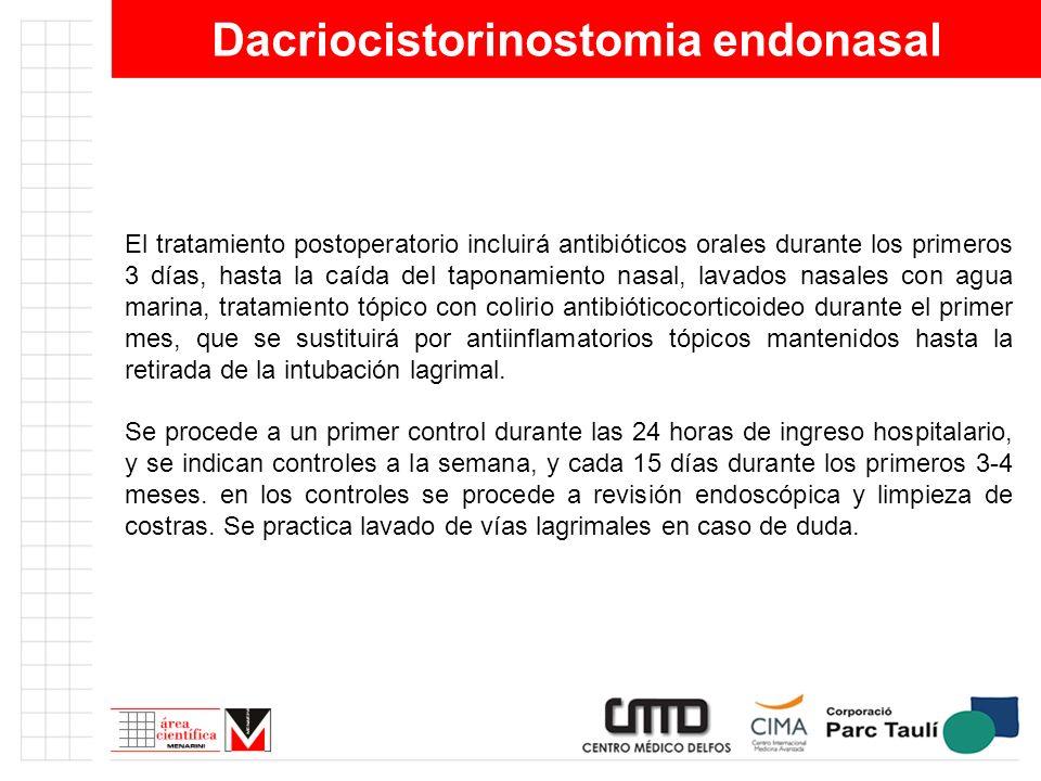 Dacriocistorinostomia endonasal El tratamiento postoperatorio incluirá antibióticos orales durante los primeros 3 días, hasta la caída del taponamient