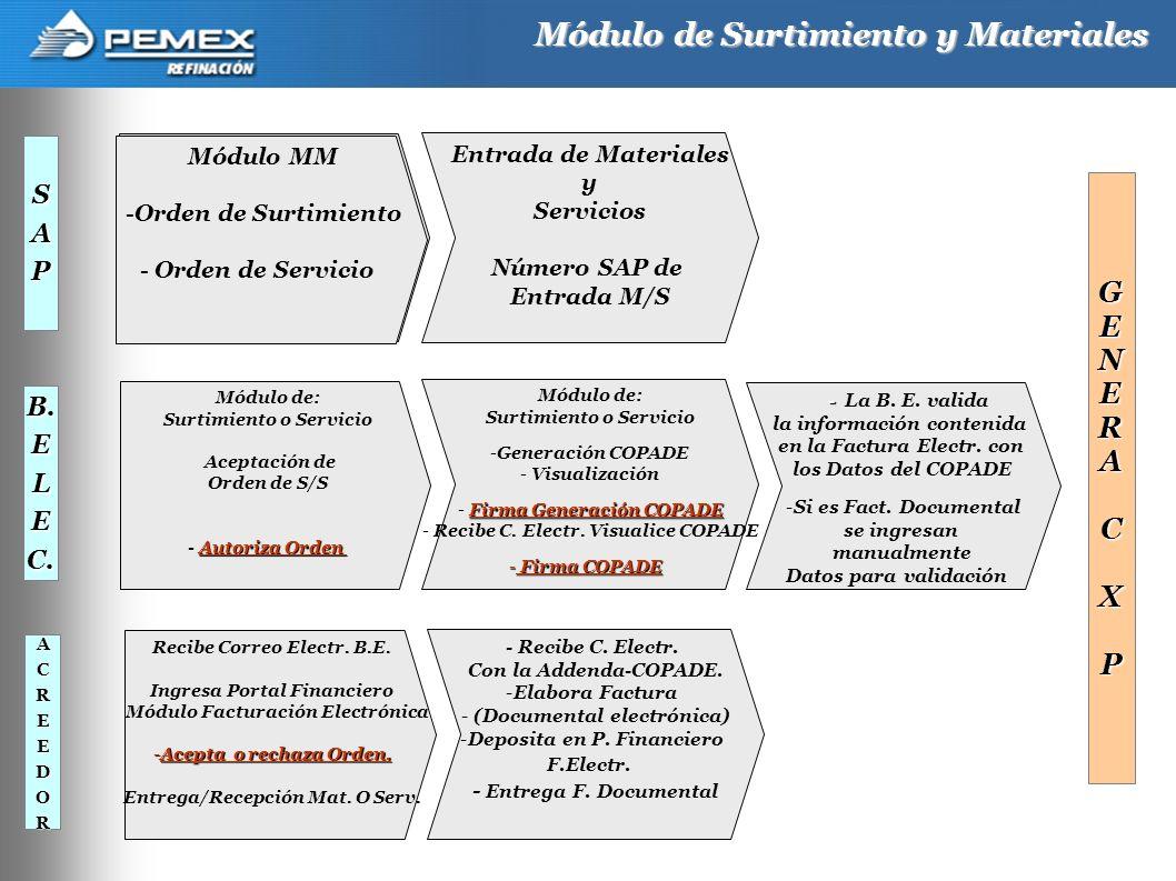 4 GENERACXP Módulo de Surtimiento y Materiales Módulo MM Entrada de Materiales y Servicios Número SAP de Entrada M/S SAP Orden de Servicio Orden de Su