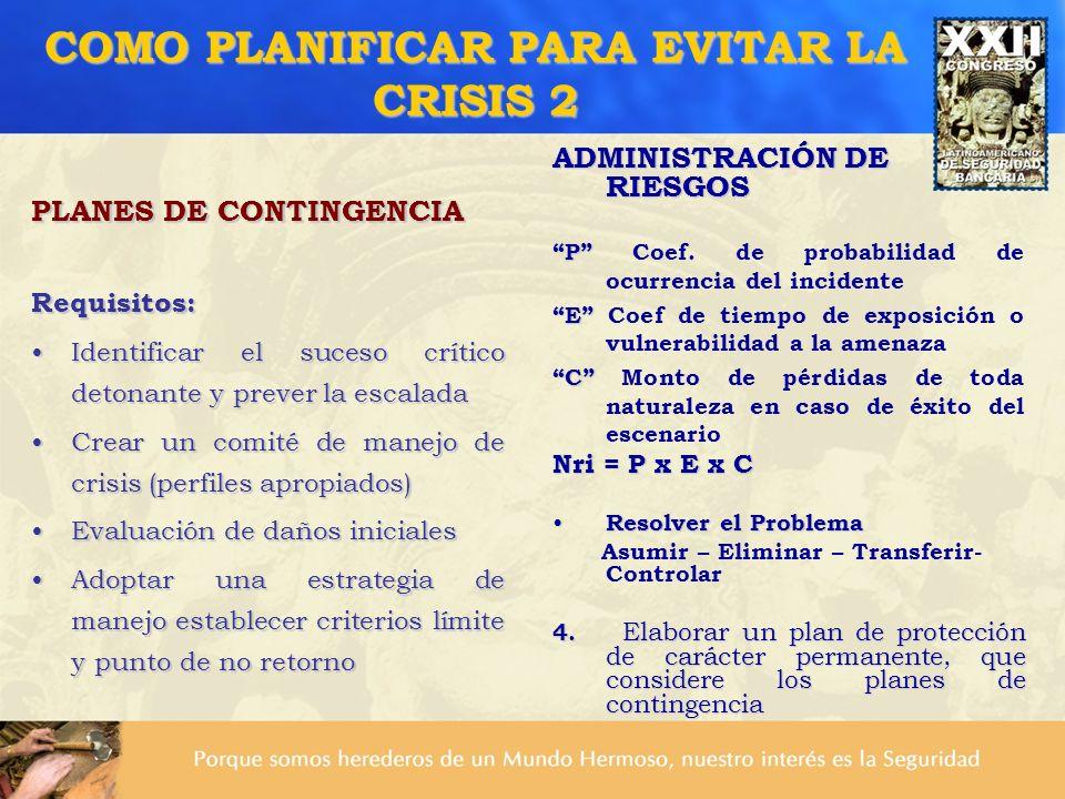 COMO PLANIFICAR PARA EVITAR LA CRISIS 2 PLANES DE CONTINGENCIA Requisitos: Identificar el suceso crítico detonante y prever la escaladaIdentificar el