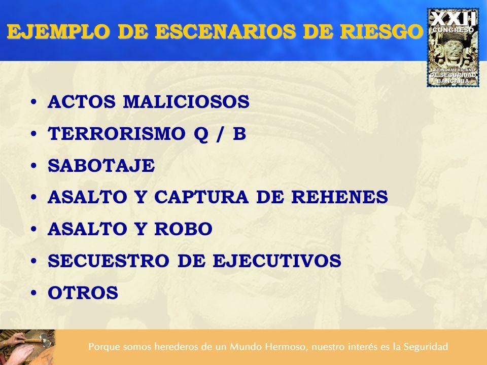 EJEMPLO DE ESCENARIOS DE RIESGO ACTOS MALICIOSOS TERRORISMO Q / B SABOTAJE ASALTO Y CAPTURA DE REHENES ASALTO Y ROBO SECUESTRO DE EJECUTIVOS OTROS