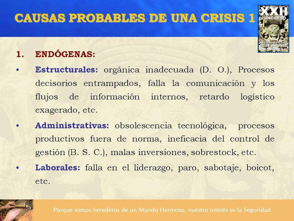 CAUSAS PROBABLES DE UNA CRISIS 1 1.ENDÓGENAS: Estructurales: orgánica inadecuada (D. O.), Procesos decisorios entrampados, falla la comunicación y los