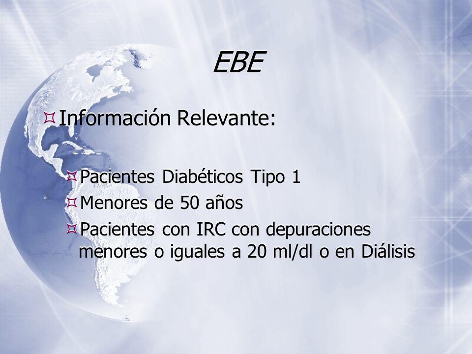 Resultados No existen reportes de efectividad tipo ECA o estudios cuasi-experimentales para medir la efectividad de las intervenciones de enfermería en el resultado de los pacientes.