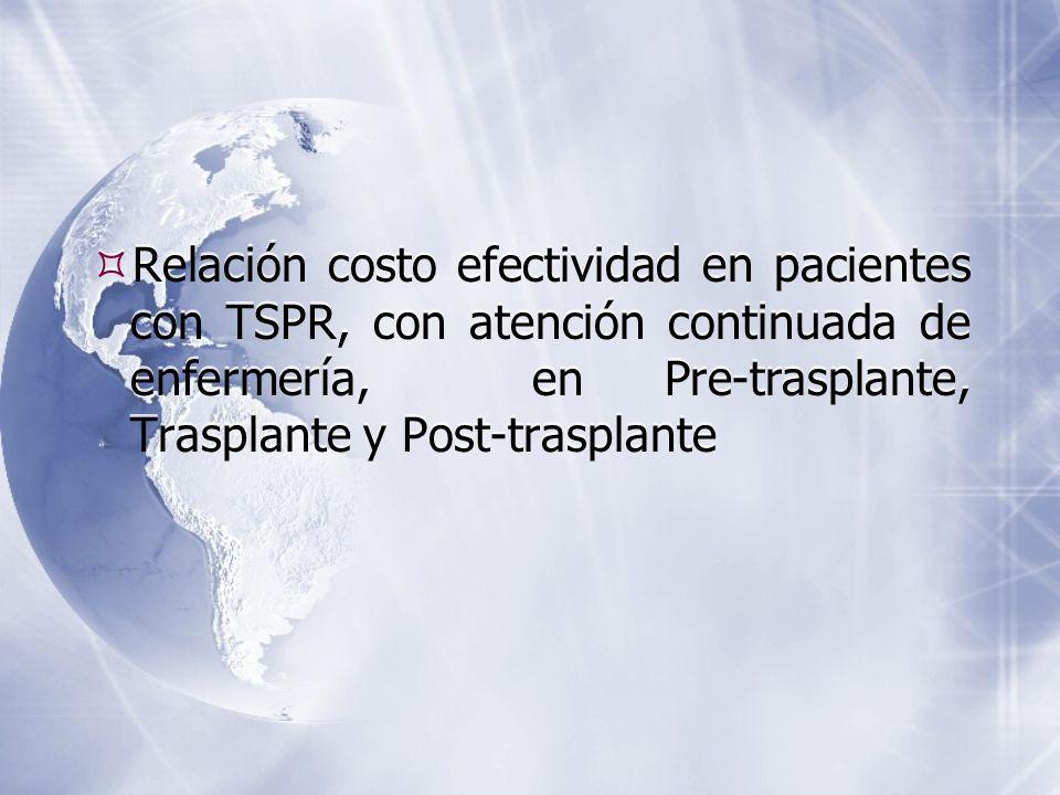 PREGUNTA DE PRIMERA LINEA P: PACIENTES TRASPLANTADOS PANCREAS RIÑON I: ATENCIÓN DE ENFERMERÍA O: COMPLICACIÓN POST-TRASPLANTE Kidney Pancreas trasplantation and nursing care and postoperative complications PREGUNTA DE INTERVENCIÓN P: PACIENTES TRASPLANTADOS PANCREAS RIÑON I: ATENCIÓN DE ENFERMERÍA O: COMPLICACIÓN POST-TRASPLANTE Kidney Pancreas trasplantation and nursing care and postoperative complications PREGUNTA DE INTERVENCIÓN