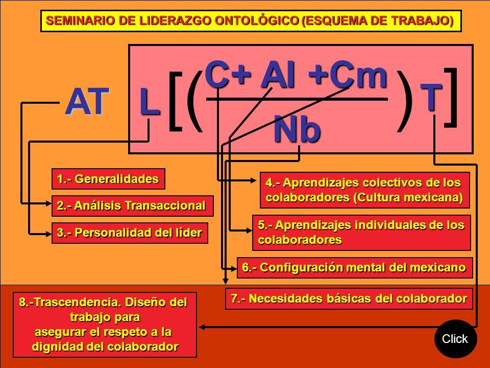 SEMINARIO DE LIDERAZGO ONTOLÓGICO (ESQUEMA DE TRABAJO) C+ AI +Cm Nb [() T ] L AT 1.- Generalidades 2.- Análisis Transaccional 3.- Personalidad del líd