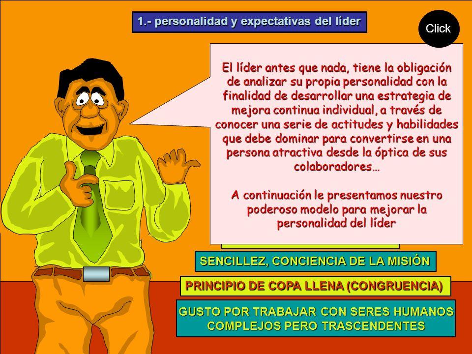 1.- personalidad y expectativas del líder GUSTO POR TRABAJAR CON SERES HUMANOS COMPLEJOS PERO TRASCENDENTES PRINCIPIO DE COPA LLENA (CONGRUENCIA) SENC