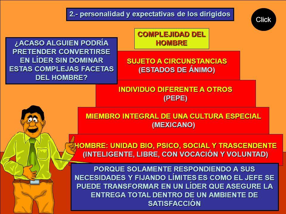 HOMBRE: UNIDAD BIO, PSICO, SOCIAL Y TRASCENDENTE (INTELIGENTE, LIBRE, CON VOCACIÓN Y VOLUNTAD) MIEMBRO INTEGRAL DE UNA CULTURA ESPECIAL (MEXICANO) IND