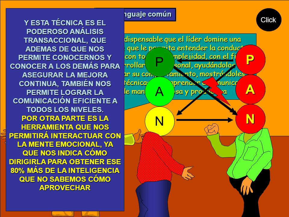 4.- El lenguaje común Es indispensable que el líder domine una técnica que le permita entender la conducta humana con toda su complejidad, con el fin