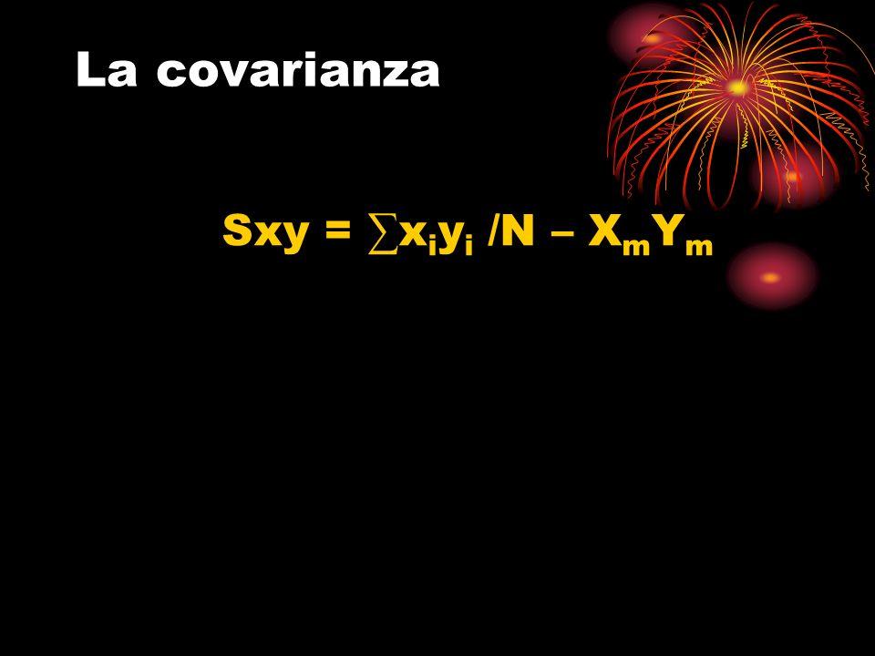 La covarianza Sxy = x i y i /N – X m Y m