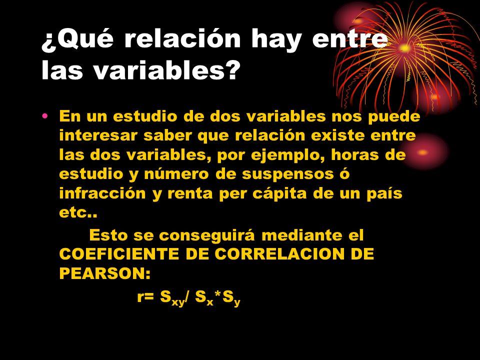 ¿Qué relación hay entre las variables? En un estudio de dos variables nos puede interesar saber que relación existe entre las dos variables, por ejemp