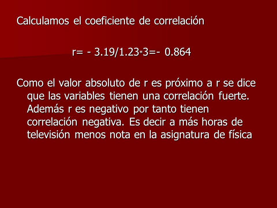 Calculamos el coeficiente de correlación r= - 3.19/1.23 * 3=- 0.864 Como el valor absoluto de r es próximo a r se dice que las variables tienen una co