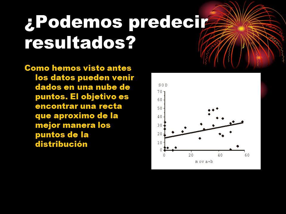 ¿Podemos predecir resultados? Como hemos visto antes los datos pueden venir dados en una nube de puntos. El objetivo es encontrar una recta que aproxi