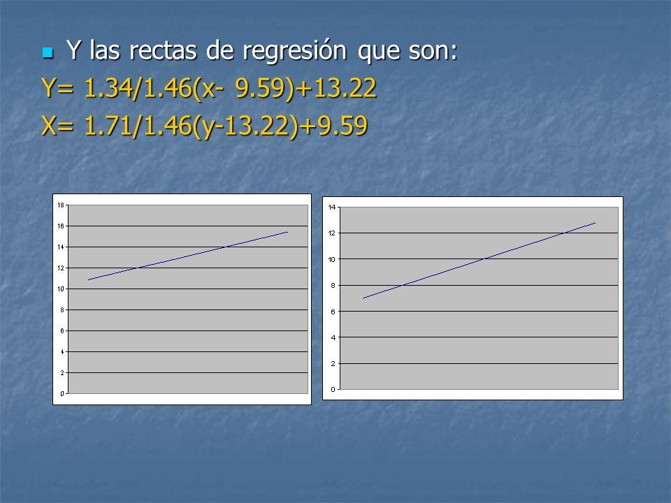 Y las rectas de regresión que son: Y las rectas de regresión que son: Y= 1.34/1.46(x- 9.59)+13.22 X= 1.71/1.46(y-13.22)+9.59