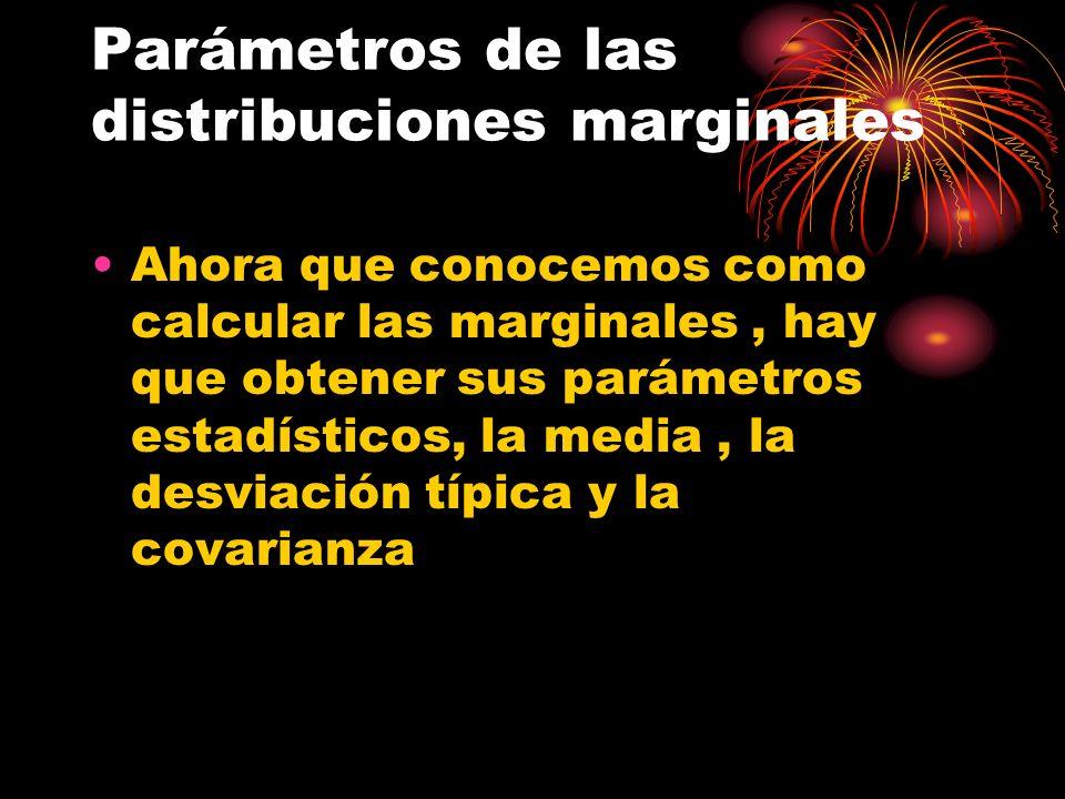 Parámetros de las distribuciones marginales Ahora que conocemos como calcular las marginales, hay que obtener sus parámetros estadísticos, la media, l