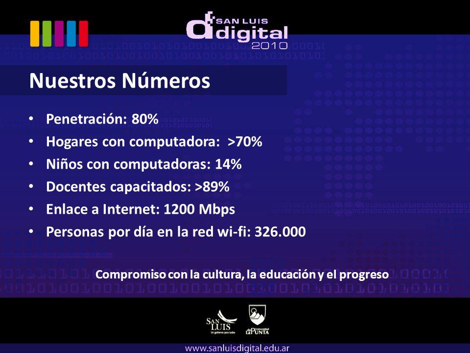 Penetración: 80% Hogares con computadora: >70% Niños con computadoras: 14% Docentes capacitados: >89% Enlace a Internet: 1200 Mbps Personas por día en la red wi-fi: 326.000 Compromiso con la cultura, la educación y el progreso Nuestros Números