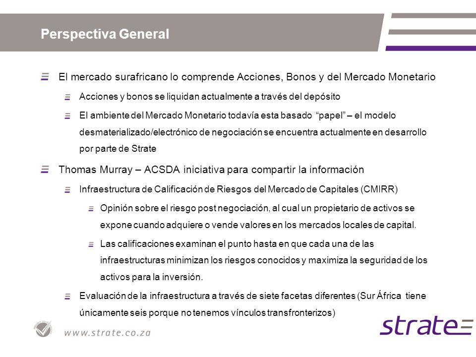 Riesgo operacional CCCBBBBBBA-AA+AA-AAAA+AAA Fortalezas Mejora continua de procedimientos operacionales / procesos en el mercado Enfoque en la excelencia operacional (CSD) Oportunidades Medidas mejoradas/comprobadas para mitigar el riesgo operacional pueden estimular que otros utilicen a Strate como un tercero confiable Oportunidades para consolidar/mejorar BCP Debilidades Todavía se dilatan los procedimientos/procesos nuevos Inestabilidad del personal – fuente de recursos es reducida