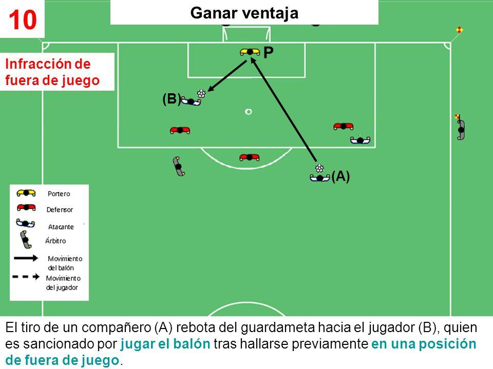 El tiro de un compañero (A) rebota del guardameta hacia el jugador (B), quien es sancionado por jugar el balón tras hallarse previamente en una posici
