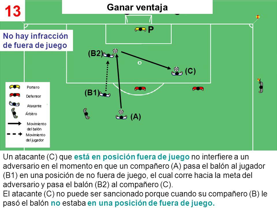 Un atacante (C) que está en posición fuera de juego no interfiere a un adversario en el momento en que un compañero (A) pasa el balón al jugador (B1)