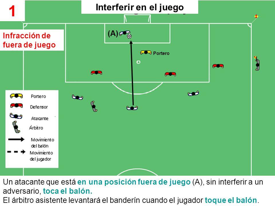 Un atacante que está en una posición fuera de juego (A), sin interferir a un adversario, toca el balón. El árbitro asistente levantará el banderín cua
