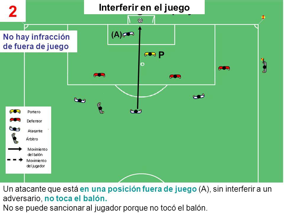 Un atacante que está en una posición fuera de juego (A), sin interferir a un adversario, no toca el balón. No se puede sancionar al jugador porque no
