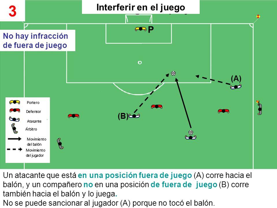 Un atacante que está en una posición fuera de juego (A) corre hacia el balón, y un compañero no en una posición de fuera de juego (B) corre también ha