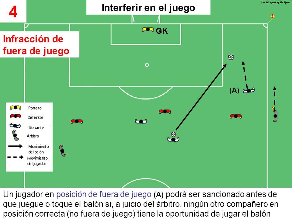 Un jugador en posición de fuera de juego (A) podrá ser sancionado antes de que juegue o toque el balón si, a juicio del árbitro, ningún otro compañero
