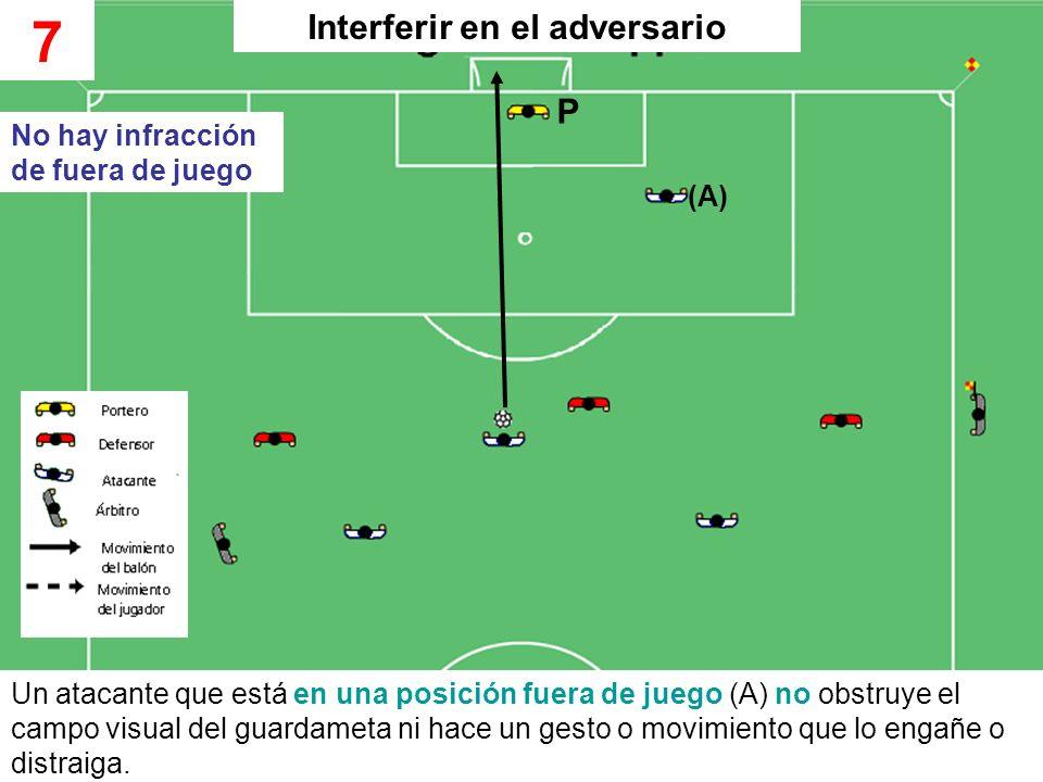 Un atacante que está en una posición fuera de juego (A) no obstruye el campo visual del guardameta ni hace un gesto o movimiento que lo engañe o distr