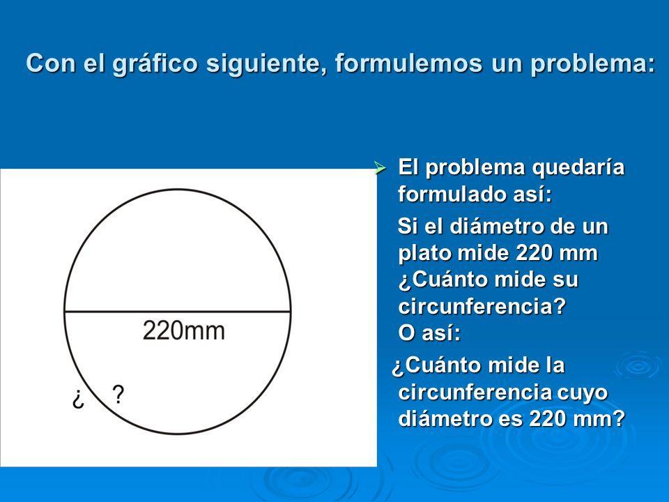 Pi, es un valor numérico constante que resulta de dividir el valor de la circunferencia por el valor del diámetro. Se le representa con la letra grieg