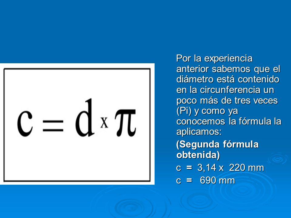 Con el gráfico siguiente, formulemos un problema: El problema quedaría formulado así: El problema quedaría formulado así: Si el diámetro de un plato m