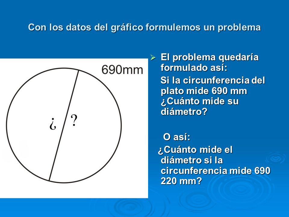 Por lo tanto, la circunferencia del plato mide 690 mm. Por lo tanto, la circunferencia del plato mide 690 mm. Si a la circunferencia la dividimos por