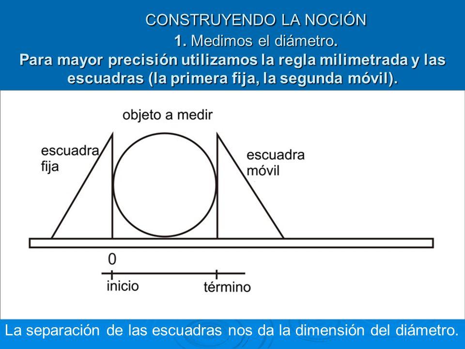 Recordemos que: La circunferencia y el diámetro son líneas. Dibújalos con ayuda de compás y regla